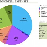 Indonesiaexpenses.jpg